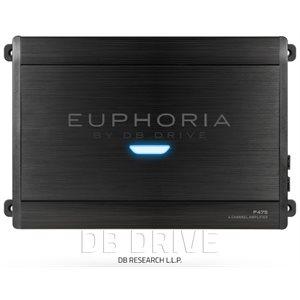 EUPHORIA 4 X 75 WATTS STEREO AMPLIFIER